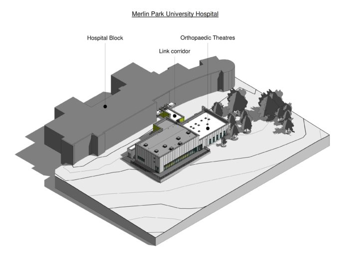 GALWAY Daily news merlin park hospital orthopaedic theatres